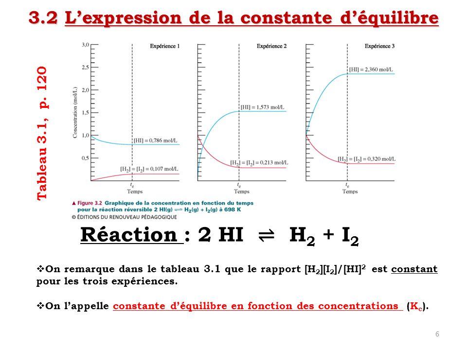 Généralisation dans lexpression dune constante déquilibre Généralisation dans lexpression dune constante déquilibre Kc = [produits] à une T o constante [réactifs] a A + b B c C + d D K c = [C] c [D] d / [A] a [B] b Concentrations molaires volumiques Valeur de K c sans unité
