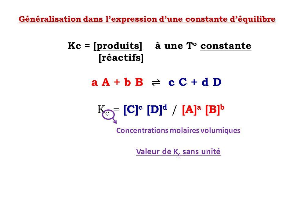 4) Ajout dun catalyseur 28 Augmente la vitesse de la réaction directe, mais aussi celle de la réaction inverse donc les concentrations demeurent inchangées.