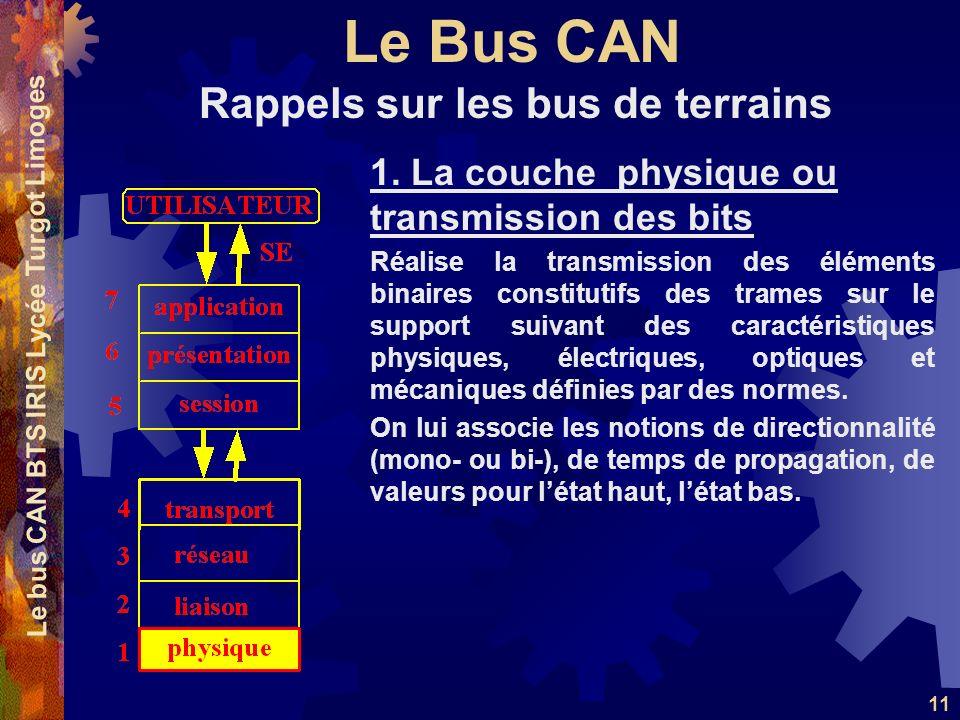 Le Bus CAN Le bus CAN BTS IRIS Lycée Turgot Limoges 11 1. La couche physique ou transmission des bits Réalise la transmission des éléments binaires co