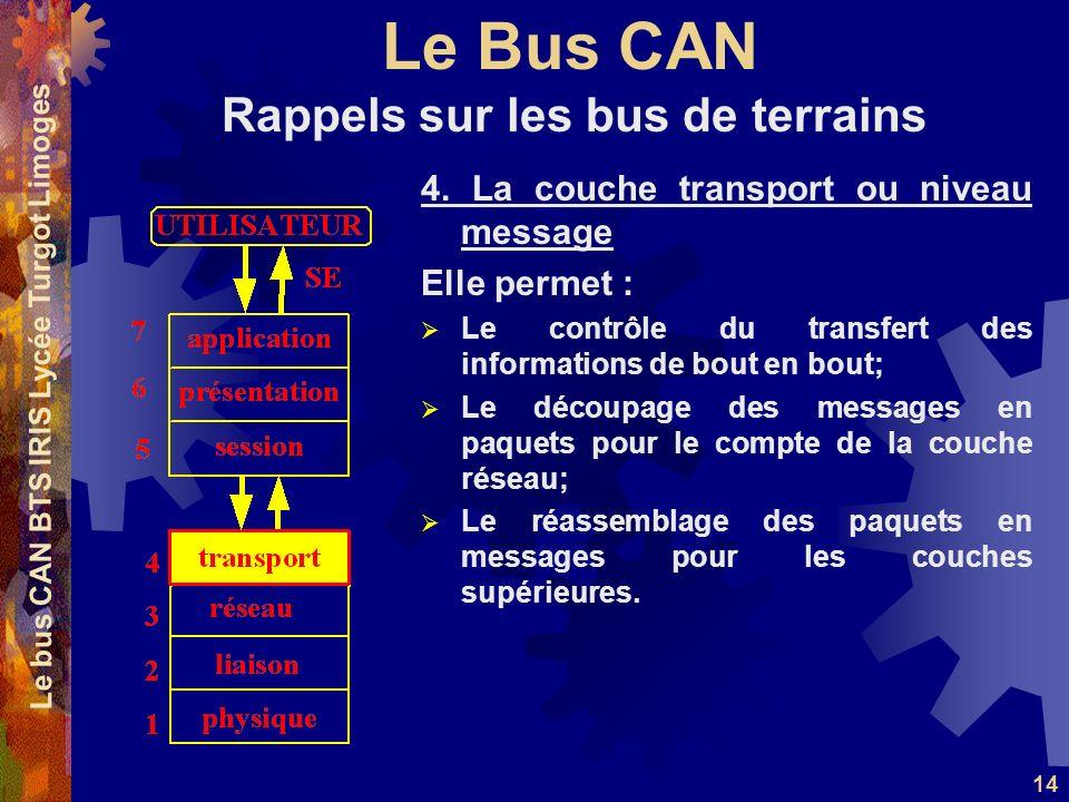 Le Bus CAN Le bus CAN BTS IRIS Lycée Turgot Limoges 14 4. La couche transport ou niveau message Elle permet : Le contrôle du transfert des information