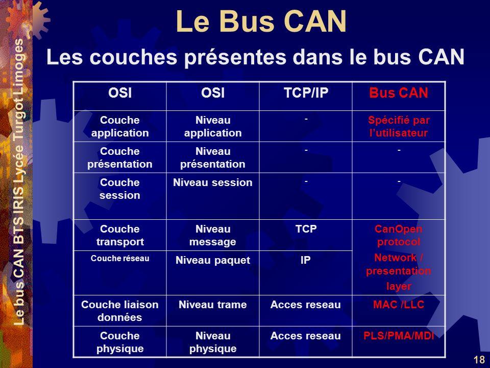 Le Bus CAN Le bus CAN BTS IRIS Lycée Turgot Limoges 18 Les couches présentes dans le bus CAN OSI TCP/IPBus CAN Couche application Niveau application -