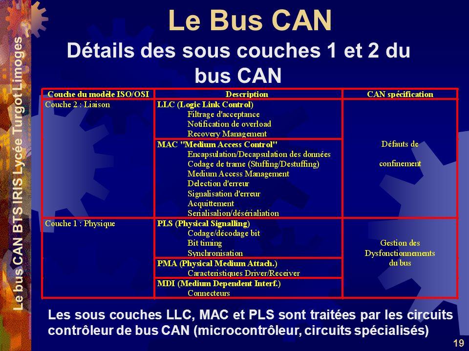 Le Bus CAN Le bus CAN BTS IRIS Lycée Turgot Limoges 19 Détails des sous couches 1 et 2 du bus CAN Les sous couches LLC, MAC et PLS sont traitées par l