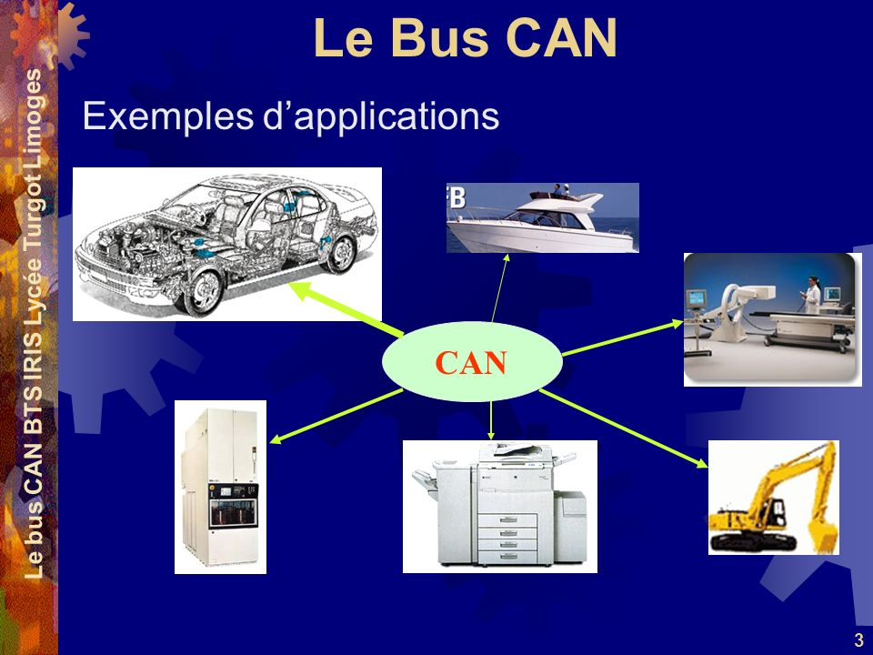 Le Bus CAN Le bus CAN BTS IRIS Lycée Turgot Limoges 3 Exemples dapplications CAN