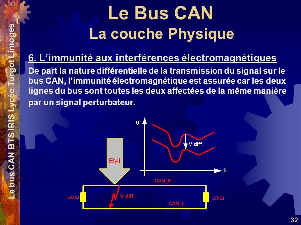Le Bus CAN Le bus CAN BTS IRIS Lycée Turgot Limoges 32 6. Limmunité aux interférences électromagnétiques De part la nature différentielle de la transm