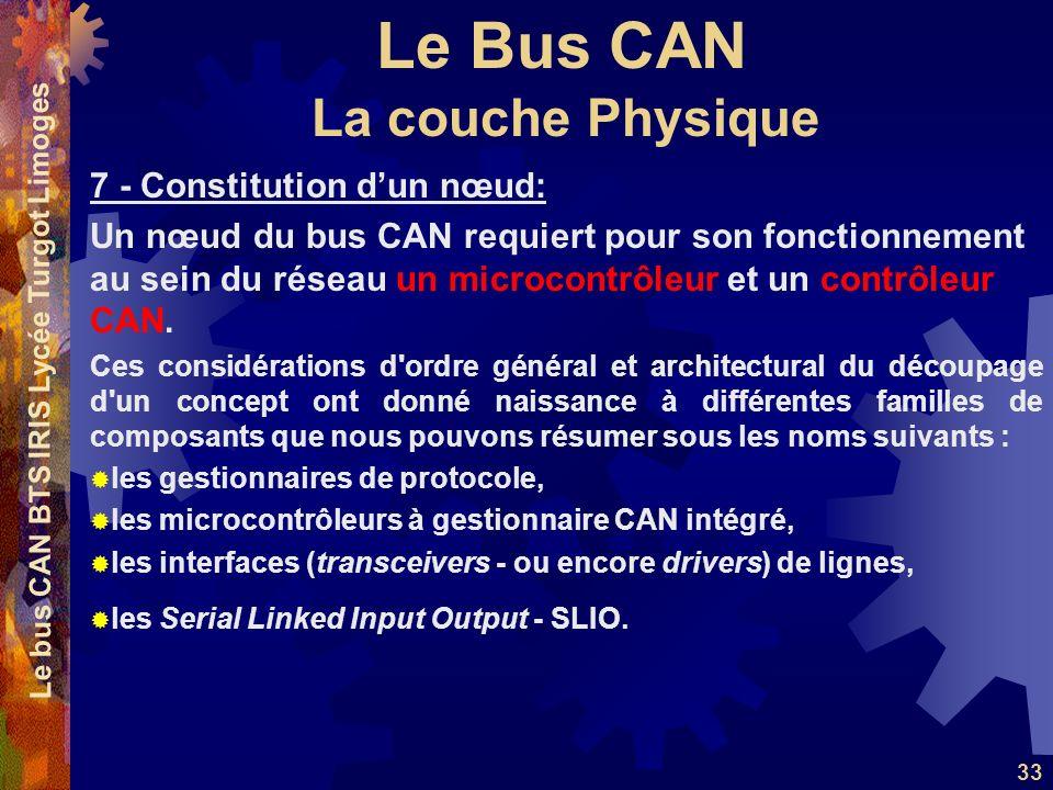 Le Bus CAN Le bus CAN BTS IRIS Lycée Turgot Limoges 33 7 - Constitution dun nœud: Un nœud du bus CAN requiert pour son fonctionnement au sein du résea