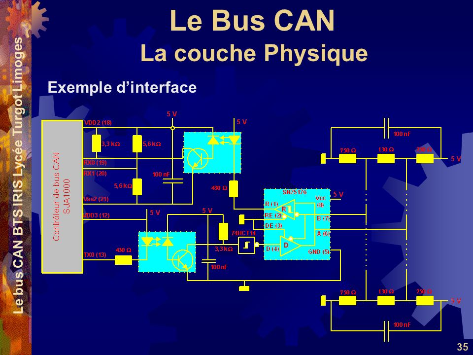 Le Bus CAN Le bus CAN BTS IRIS Lycée Turgot Limoges 35 La couche Physique Exemple dinterface