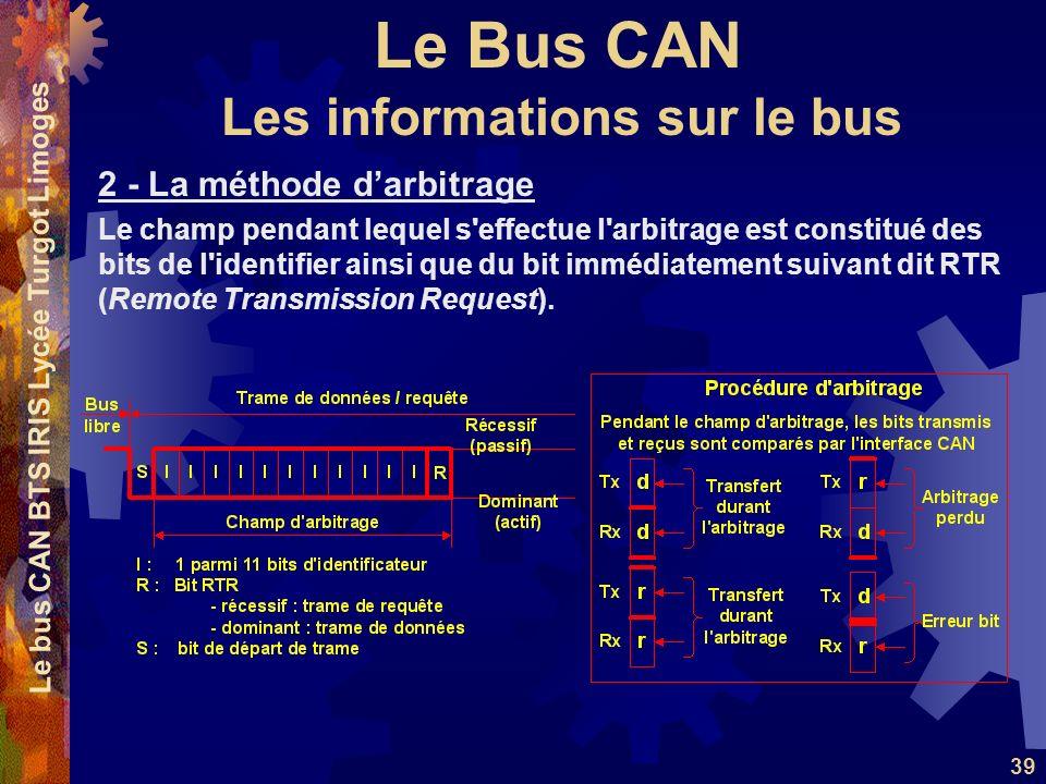 Le Bus CAN Le bus CAN BTS IRIS Lycée Turgot Limoges 39 2 - La méthode darbitrage Le champ pendant lequel s'effectue l'arbitrage est constitué des bits
