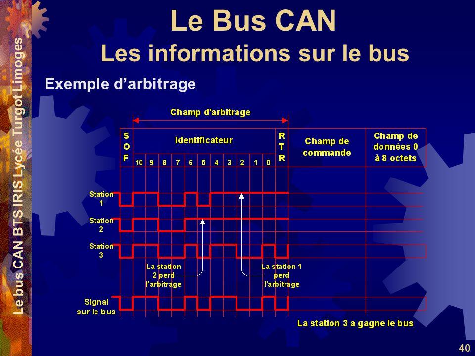 Le Bus CAN Le bus CAN BTS IRIS Lycée Turgot Limoges 40 Exemple darbitrage Les informations sur le bus