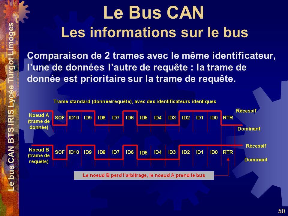 Le Bus CAN Le bus CAN BTS IRIS Lycée Turgot Limoges 50 Comparaison de 2 trames avec le même identificateur, lune de données lautre de requête : la tra