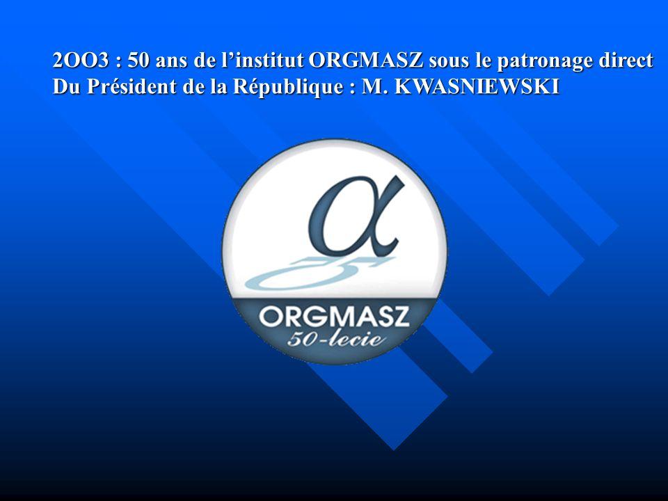 Institut de l Organisation et du Management en Industrie ORGMASZ rue Żelazna 87 00-879 Varsovie ph. +48 22/ 654 60 61 fax. +48 22/ 620 43 60 instytut@