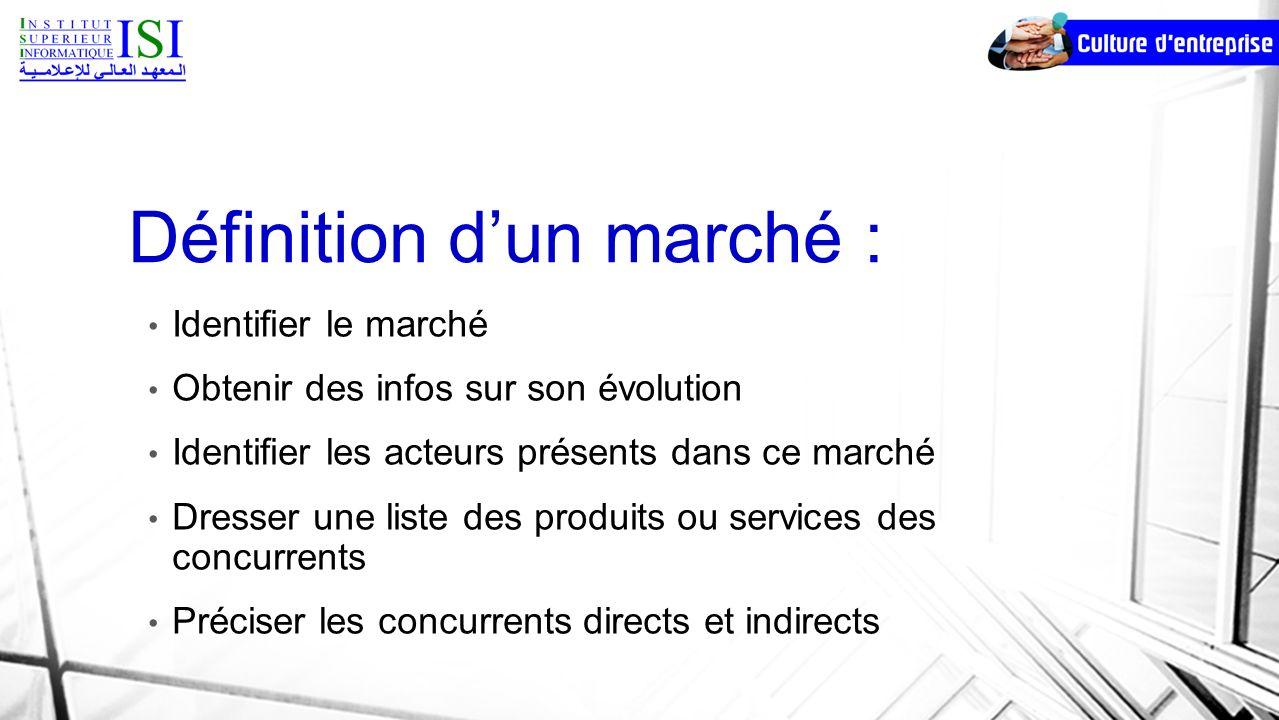 Définition dun marché : Identifier le marché Obtenir des infos sur son évolution Identifier les acteurs présents dans ce marché Dresser une liste des