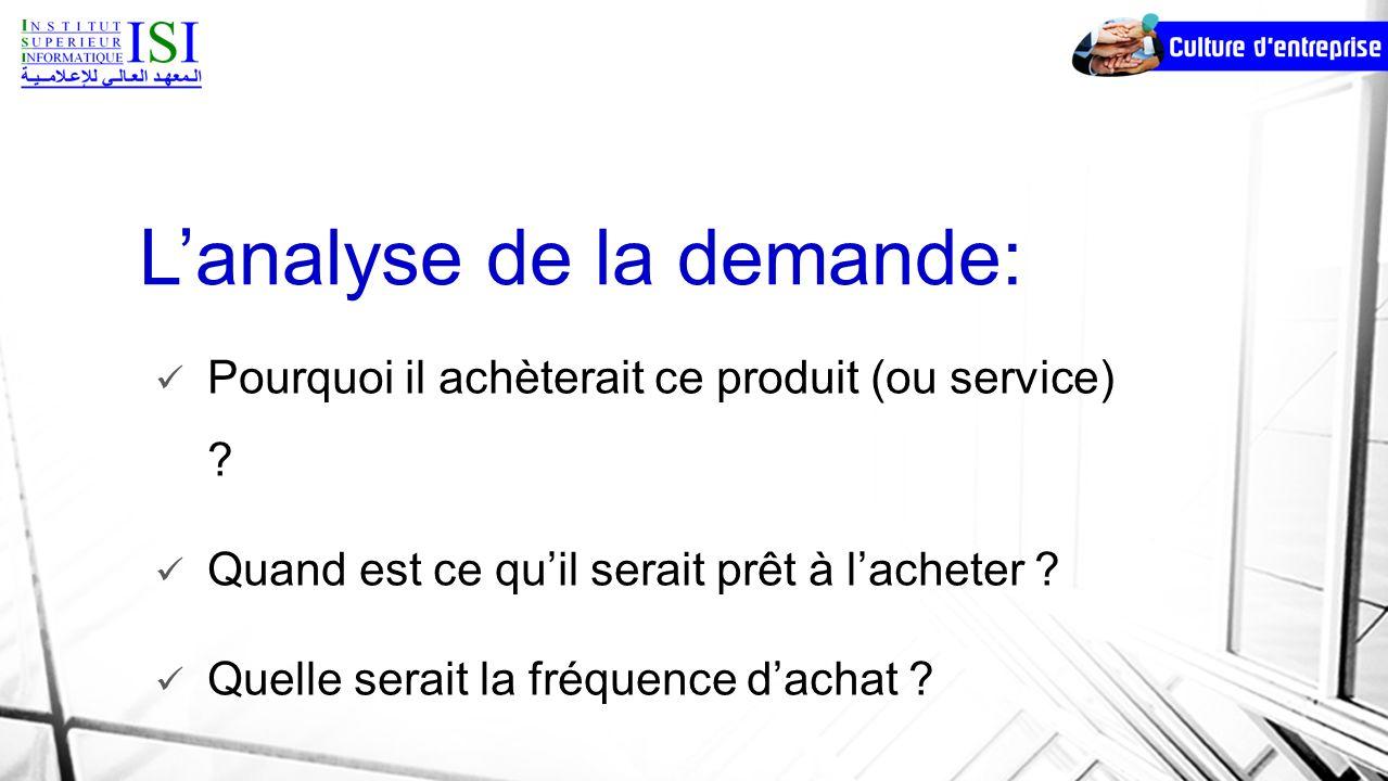 Lanalyse de la demande: Pourquoi il achèterait ce produit (ou service) ? Quand est ce quil serait prêt à lacheter ? Quelle serait la fréquence dachat