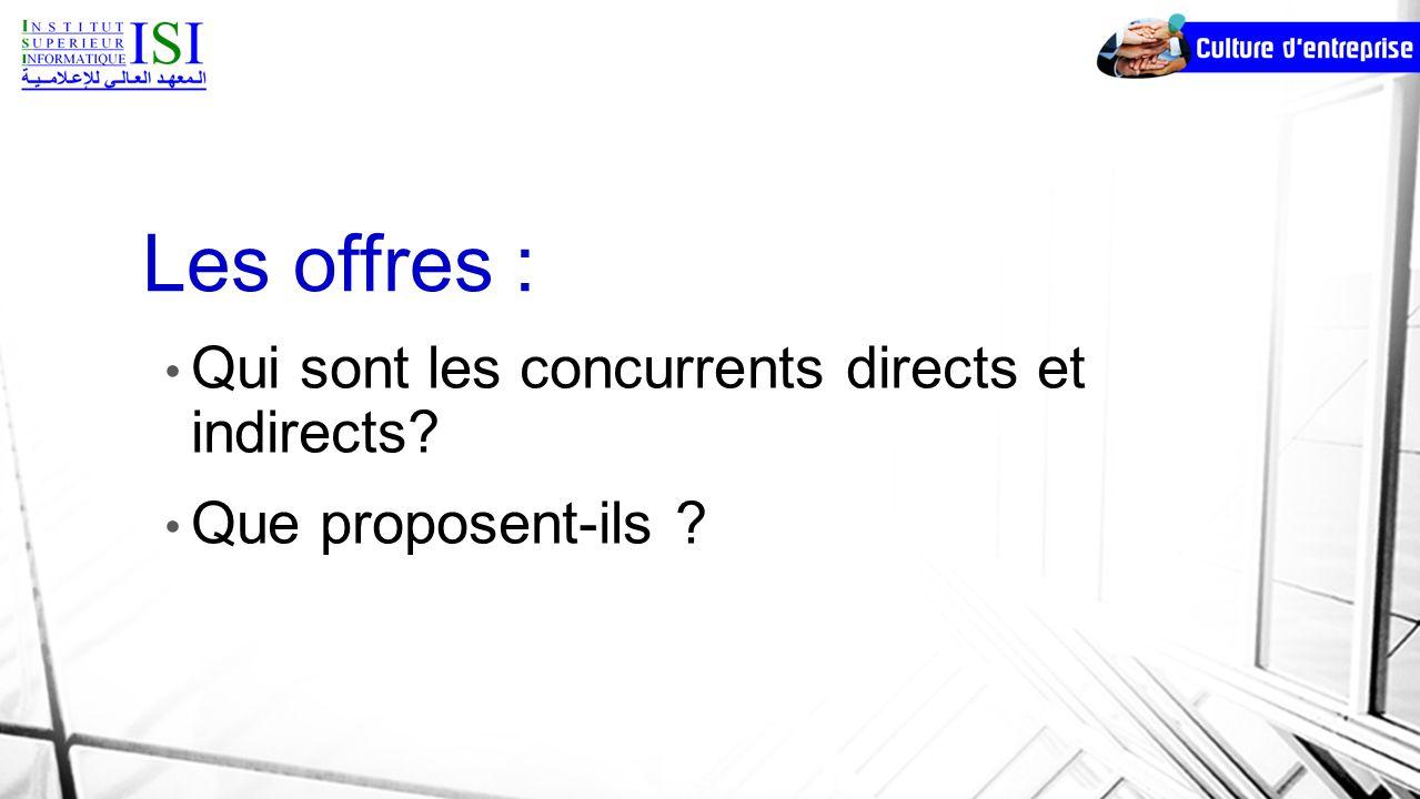 Les offres : Qui sont les concurrents directs et indirects? Que proposent-ils ?