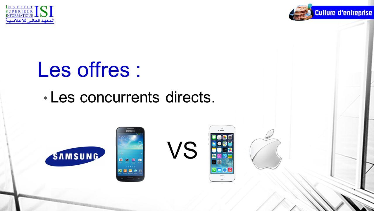 Les offres : Les concurrents directs. VS