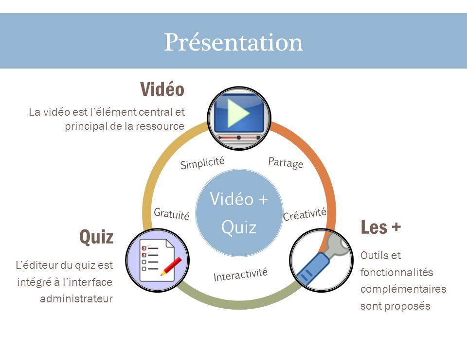 Présentation Vidéo + Quiz Vidéo La vidéo est lélément central et principal de la ressource Quiz Léditeur du quiz est intégré à linterface administrate