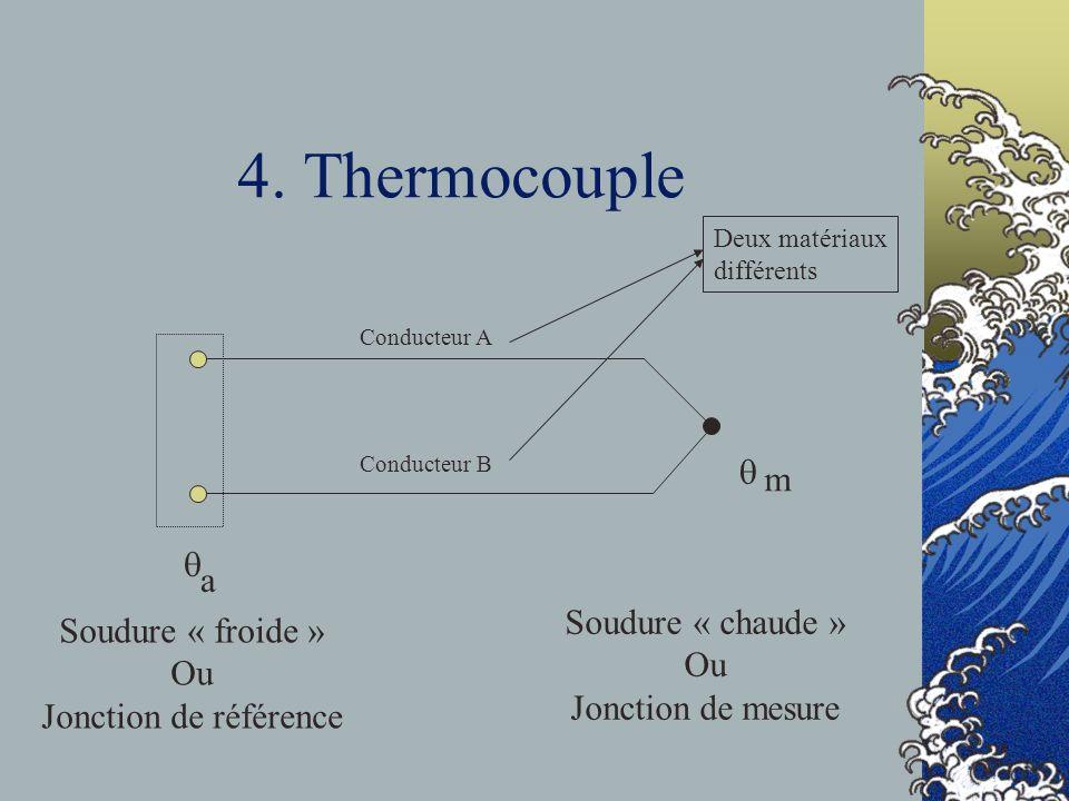 Soudure « froide » Ou Jonction de référence Soudure « chaude » Ou Jonction de mesure m a Conducteur A Conducteur B Deux matériaux différents