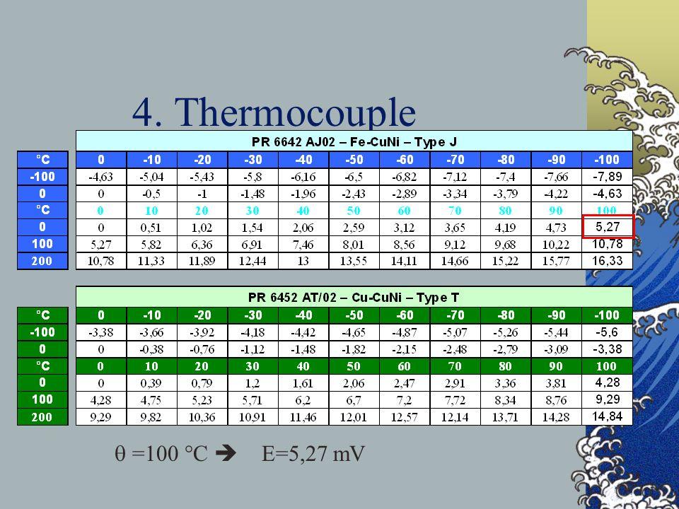 4. Thermocouple =100 °C E=5,27 mV