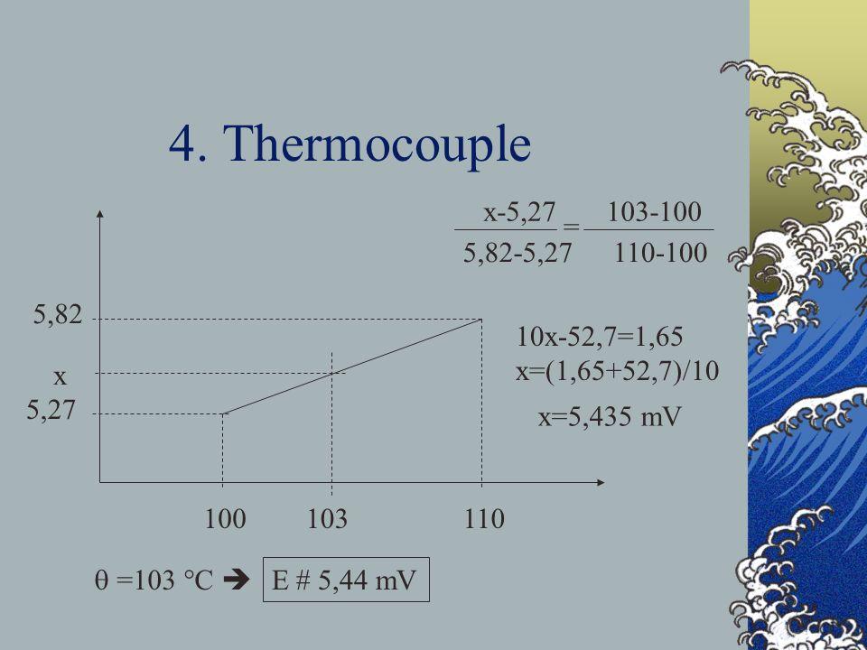 4. Thermocouple =103 °C 5,82 5,27 100110103 x x-5,27 5,82-5,27 = 103-100 110-100 10x-52,7=1,65 x=(1,65+52,7)/10 x=5,435 mV E # 5,44 mV