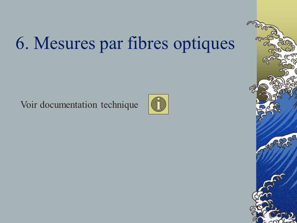6. Mesures par fibres optiques Voir documentation technique