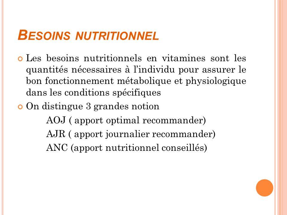 M ÉTABOLISME ET DISTRIBUTION La vitamine B6 est absorbée sous forme non phosphorylée, au niveau du duodénum et du jéjunum par un mécanisme passif non saturable.