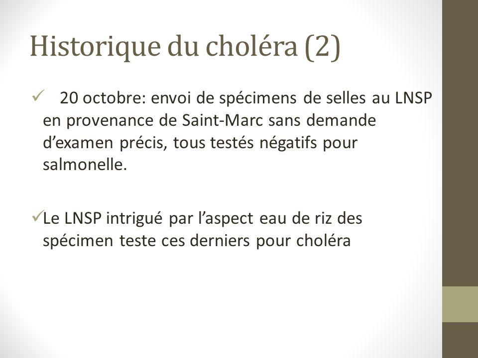 Historique du choléra (2) 20 octobre: envoi de spécimens de selles au LNSP en provenance de Saint-Marc sans demande dexamen précis, tous testés négati