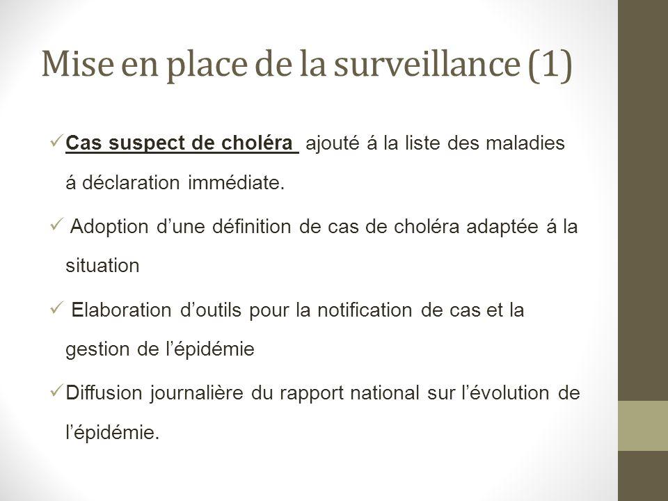 Mise en place de la surveillance (1) Cas suspect de choléra ajouté á la liste des maladies á déclaration immédiate. Adoption dune définition de cas de