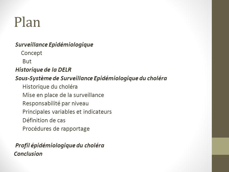 Plan Surveillance Epidémiologique Concept But Historique de la DELR Sous-Système de Surveillance Epidémiologique du choléra Historique du choléra Mise