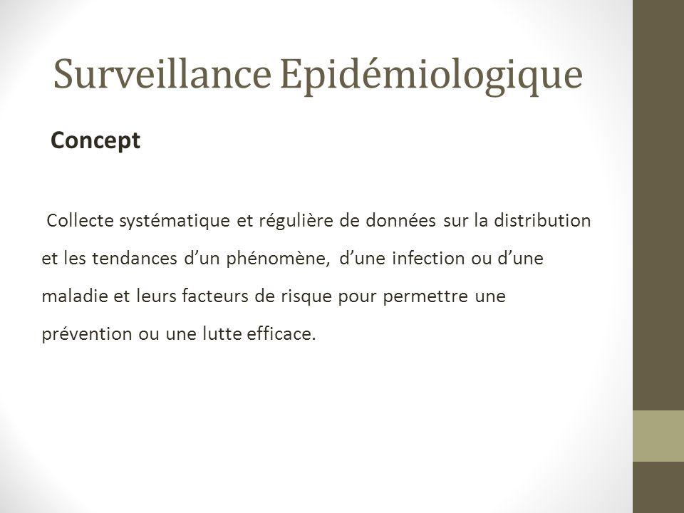 Surveillance Epidémiologique Concept Collecte systématique et régulière de données sur la distribution et les tendances dun phénomène, dune infection