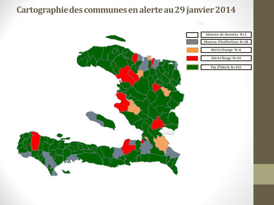 Cartographie des communes en alerte au 29 janvier 2014 Absence de données N=1 Absence dinstitutions N=18 Alerte Orange N=6 Alerte Rouge N=10 Pas dAler