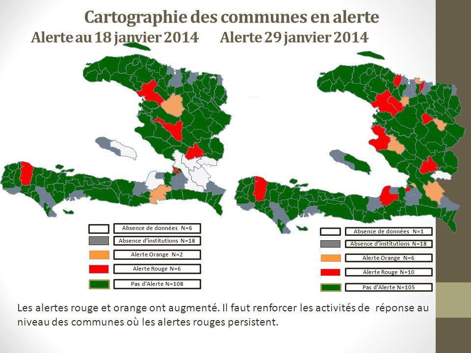 Cartographie des communes en alerte Alerte au 18 janvier 2014 Alerte 29 janvier 2014 Les alertes rouge et orange ont augmenté. Il faut renforcer les a