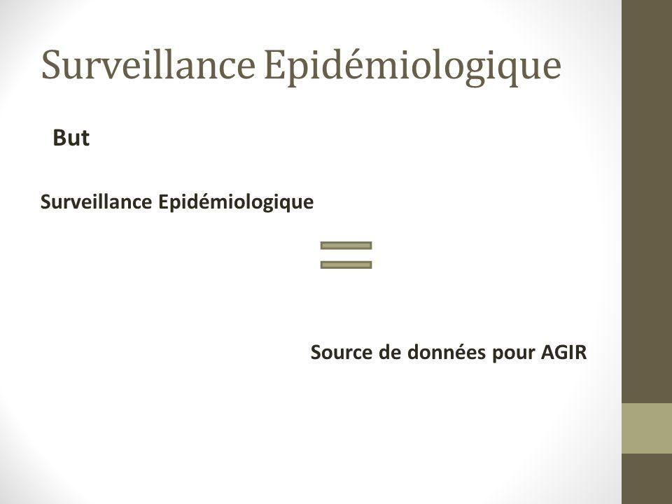 Surveillance Epidémiologique But Surveillance Epidémiologique Source de données pour AGIR