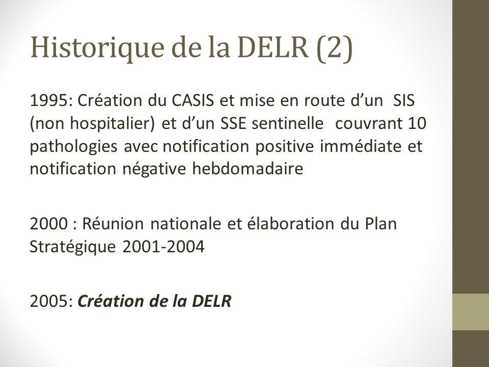 Historique de la DELR (2) 1995: Création du CASIS et mise en route dun SIS (non hospitalier) et dun SSE sentinelle couvrant 10 pathologies avec notifi