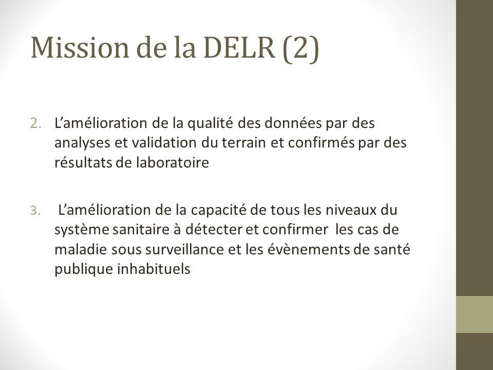 Mission de la DELR (2) 2.Lamélioration de la qualité des données par des analyses et validation du terrain et confirmés par des résultats de laboratoi
