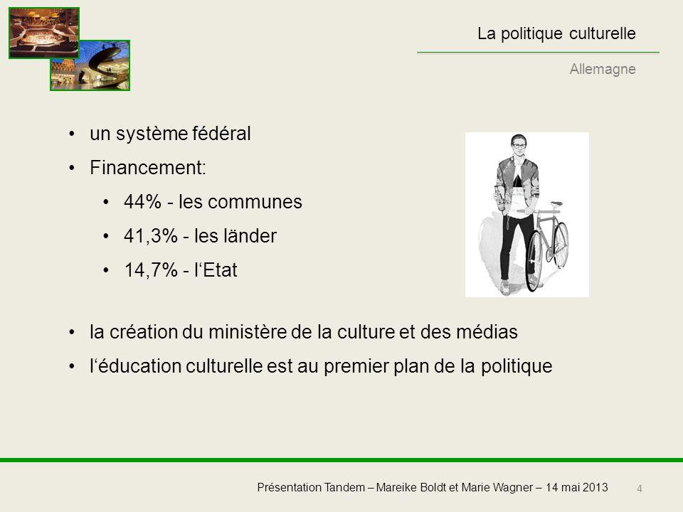 4 Présentation Tandem – Mareike Boldt et Marie Wagner – 14 mai 2013 La politique culturelle Allemagne un système fédéral Financement: 44% - les commun