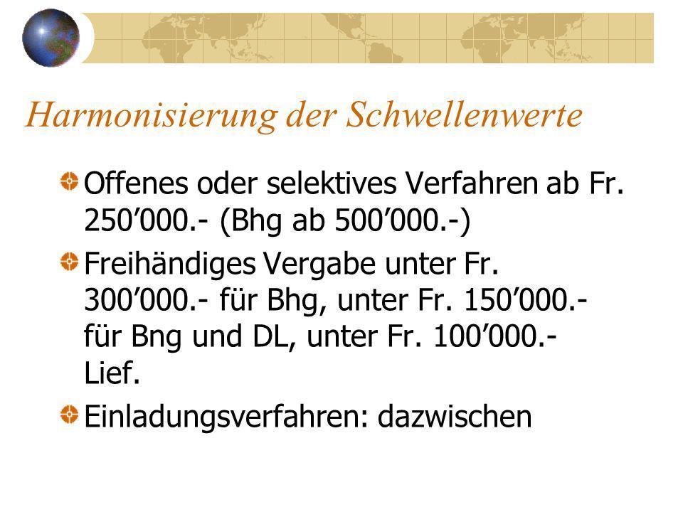 Harmonisierung der Schwellenwerte Offenes oder selektives Verfahren ab Fr.