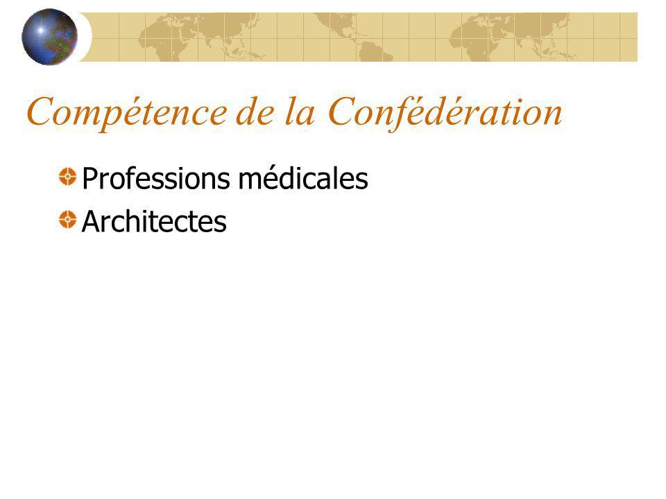 Compétence de la Confédération Professions médicales Architectes