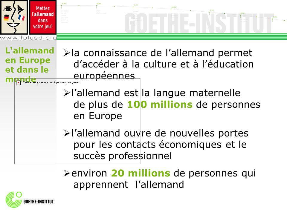 Lallemand en Europe et dans le monde la connaissance de lallemand permet daccéder à la culture et à léducation européennes lallemand est la langue mat