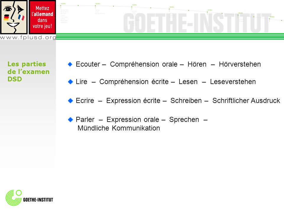 Ecouter – Compréhension orale – Hören – Hörverstehen Parler – Expression orale – Sprechen – Mündliche Kommunikation Lire – Compréhension écrite – Lese