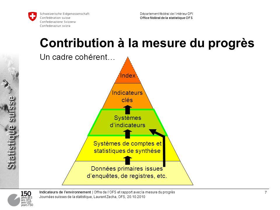 7 Indicateurs de lenvironnement | Offre de lOFS et rapport avec la mesure du progrès Journées suisses de la statistique, Laurent Zecha, OFS, 20.10.201