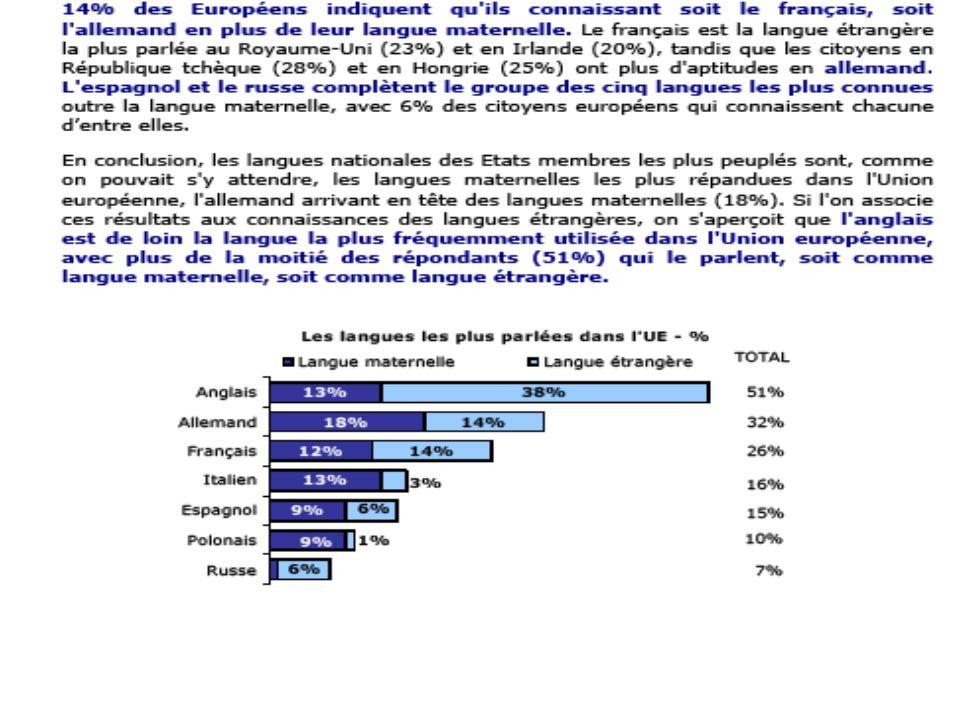 Commerce extérieur de la France