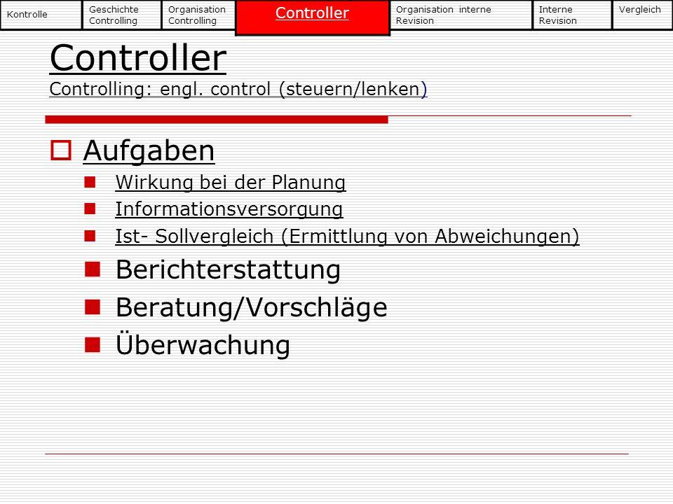 Controller Controlling: engl. control (steuern/lenken) Aufgaben Wirkung bei der Planung Informationsversorgung Ist- Sollvergleich (Ermittlung von Abwe