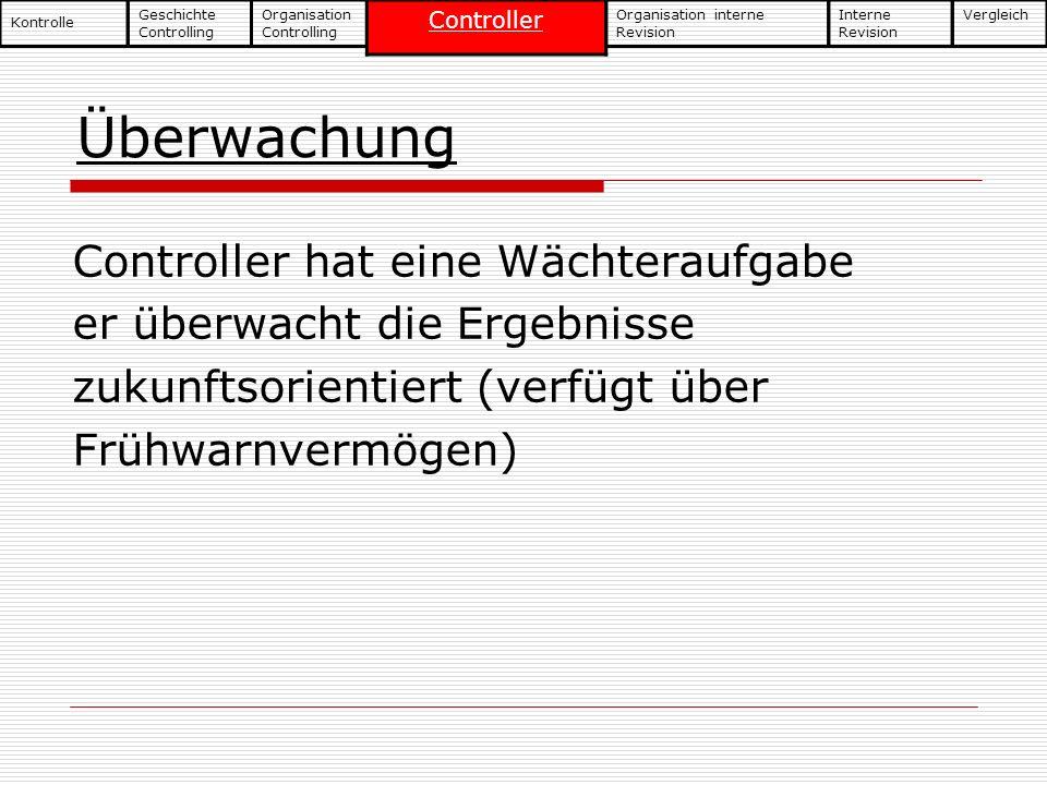 Überwachung Controller hat eine Wächteraufgabe er überwacht die Ergebnisse zukunftsorientiert (verfügt über Frühwarnvermögen) Geschichte Controlling K