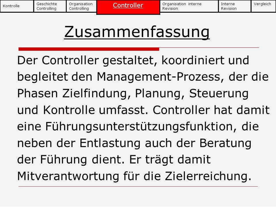Zusammenfassung Der Controller gestaltet, koordiniert und begleitet den Management-Prozess, der die Phasen Zielfindung, Planung, Steuerung und Kontrol
