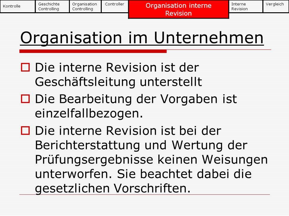 Organisation im Unternehmen Die interne Revision ist der Geschäftsleitung unterstellt Die Bearbeitung der Vorgaben ist einzelfallbezogen. Die interne