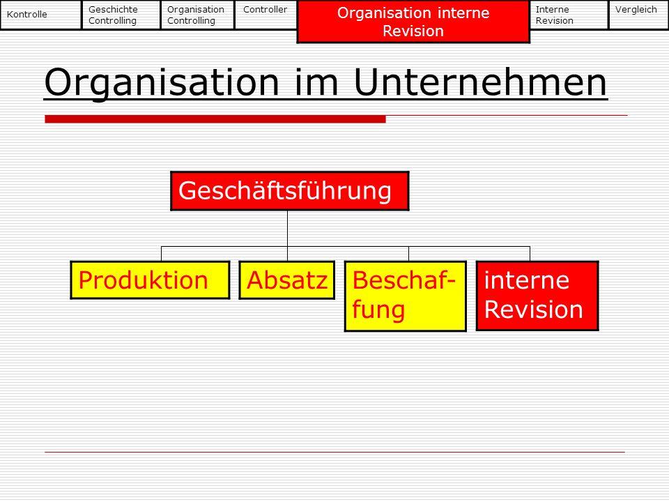 Geschäftsführung Beschaf- fung ProduktionAbsatz Organisation im Unternehmen interne Revision Geschichte Controlling Kontrolle Organisation Controlling