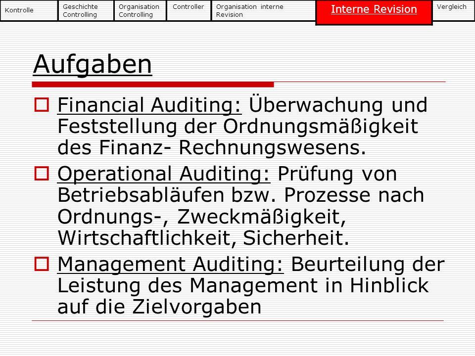 Aufgaben Financial Auditing: Überwachung und Feststellung der Ordnungsmäßigkeit des Finanz- Rechnungswesens. Operational Auditing: Prüfung von Betrieb