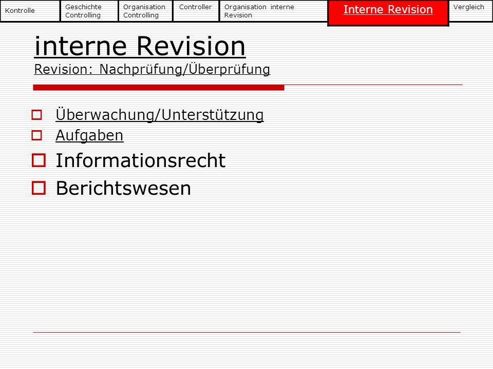 Überwachung/Unterstützung Aufgaben Informationsrecht Berichtswesen interne Revision Revision: Nachprüfung/Überprüfung Geschichte Controlling Kontrolle