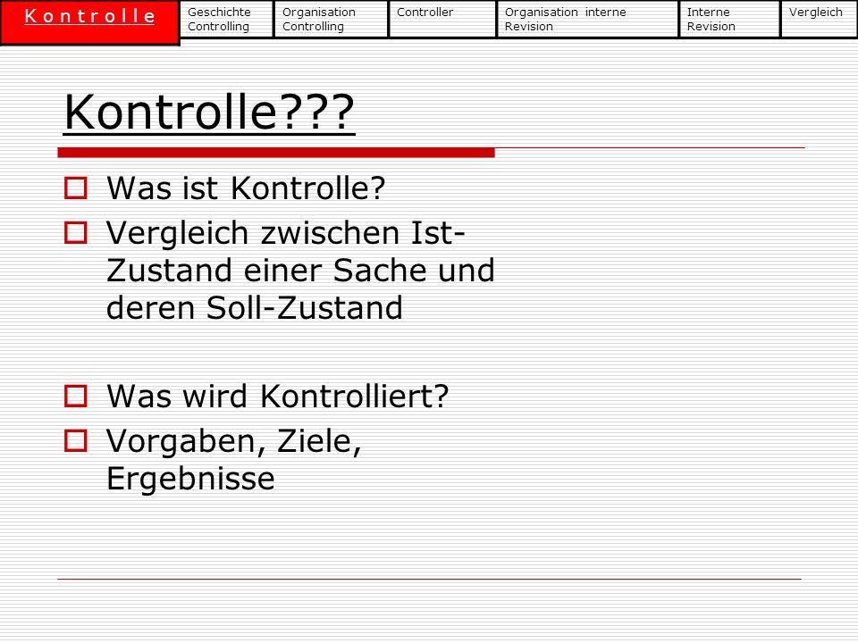 Kontrolle??? Was ist Kontrolle? Vergleich zwischen Ist- Zustand einer Sache und deren Soll-Zustand Was wird Kontrolliert? Vorgaben, Ziele, Ergebnisse