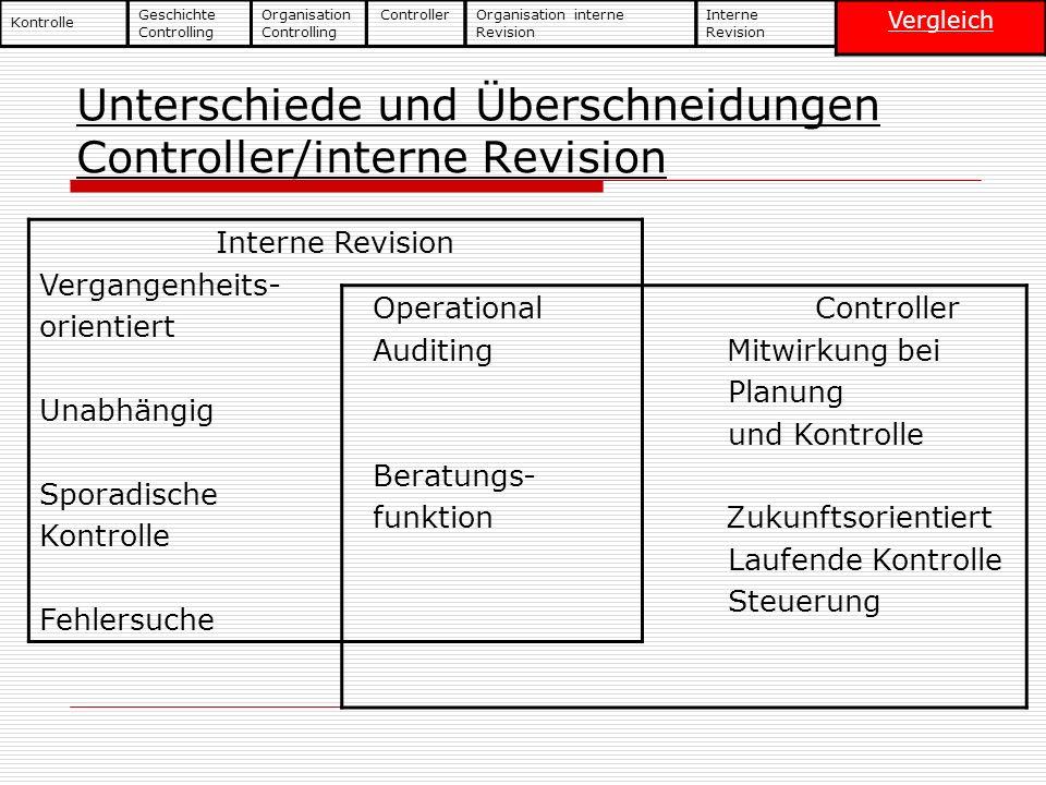 Unterschiede und Überschneidungen Controller/interne Revision Interne Revision Vergangenheits- orientiert Unabhängig Sporadische Kontrolle Fehlersuche