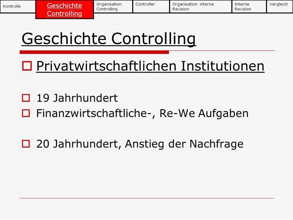 Geschichte Controlling Privatwirtschaftlichen Institutionen 19 Jahrhundert Finanzwirtschaftliche-, Re-We Aufgaben 20 Jahrhundert, Anstieg der Nachfrag